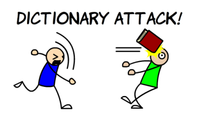 dictionary-attack